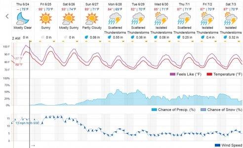 2021-06-24 weather.JPG
